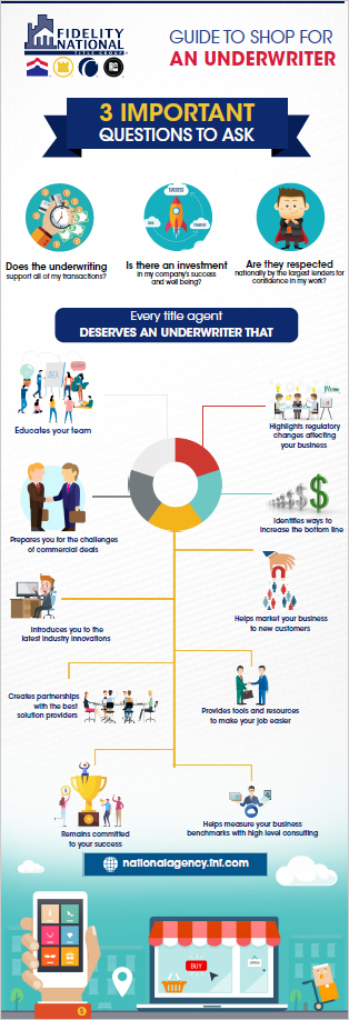 FNTG How to Shop for an Underwriter Infographic